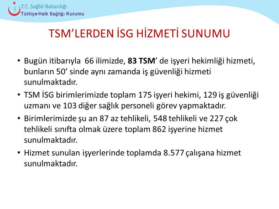 Çocuk ve Ergen Sağlığı Daire Başkanlığı Türkiye Halk Sağlığı Kurumu T.C. Sağlık Bakanlığı TSM'LERDEN İSG HİZMETİ SUNUMU Bugün itibarıyla 66 ilimizde,
