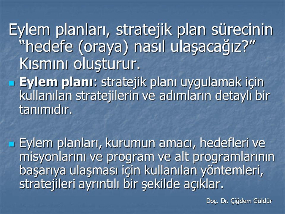 Eylem planları, stratejik plan sürecinin hedefe (oraya) nasıl ulaşacağız Kısmını oluşturur.
