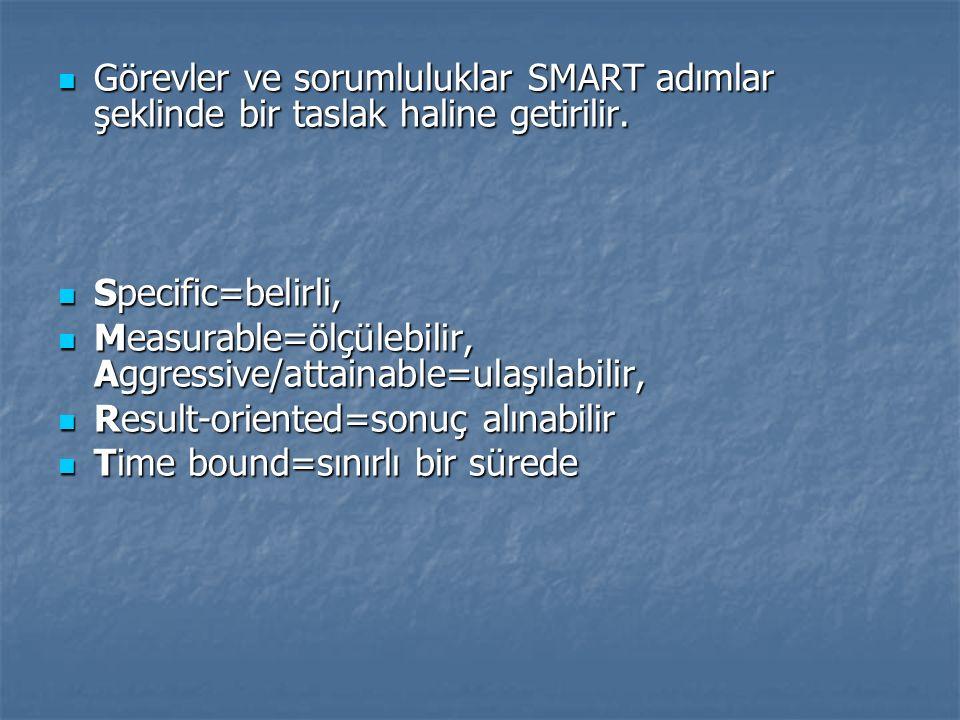 Görevler ve sorumluluklar SMART adımlar şeklinde bir taslak haline getirilir.