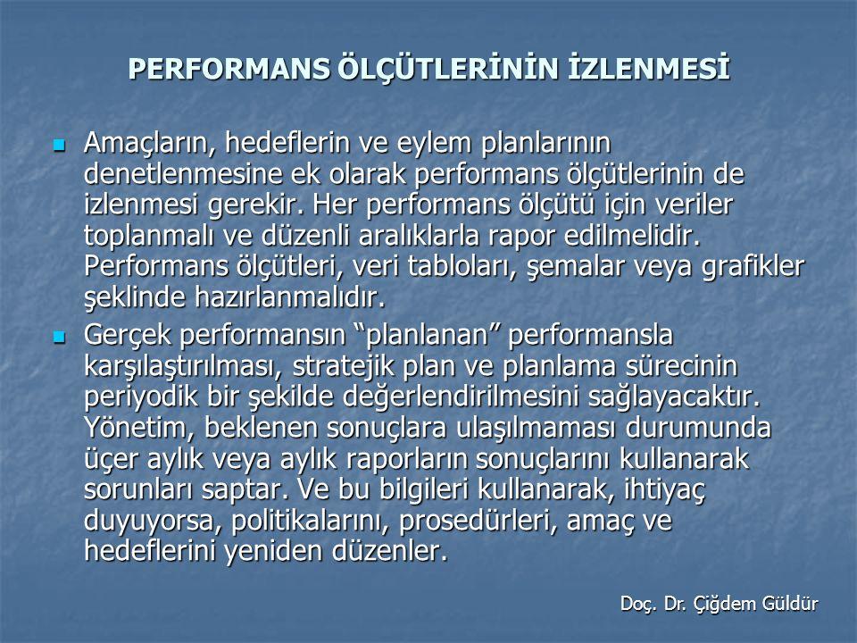 PERFORMANS ÖLÇÜTLERİNİN İZLENMESİ Amaçların, hedeflerin ve eylem planlarının denetlenmesine ek olarak performans ölçütlerinin de izlenmesi gerekir.
