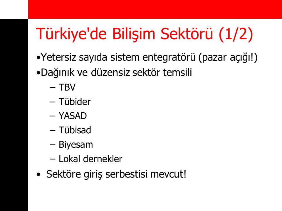Türkiye'de Bilişim Sektörü (1/2) Yetersiz sayıda sistem entegratörü (pazar açığı!) Dağınık ve düzensiz sektör temsili –TBV –Tübider –YASAD –Tübisad –B