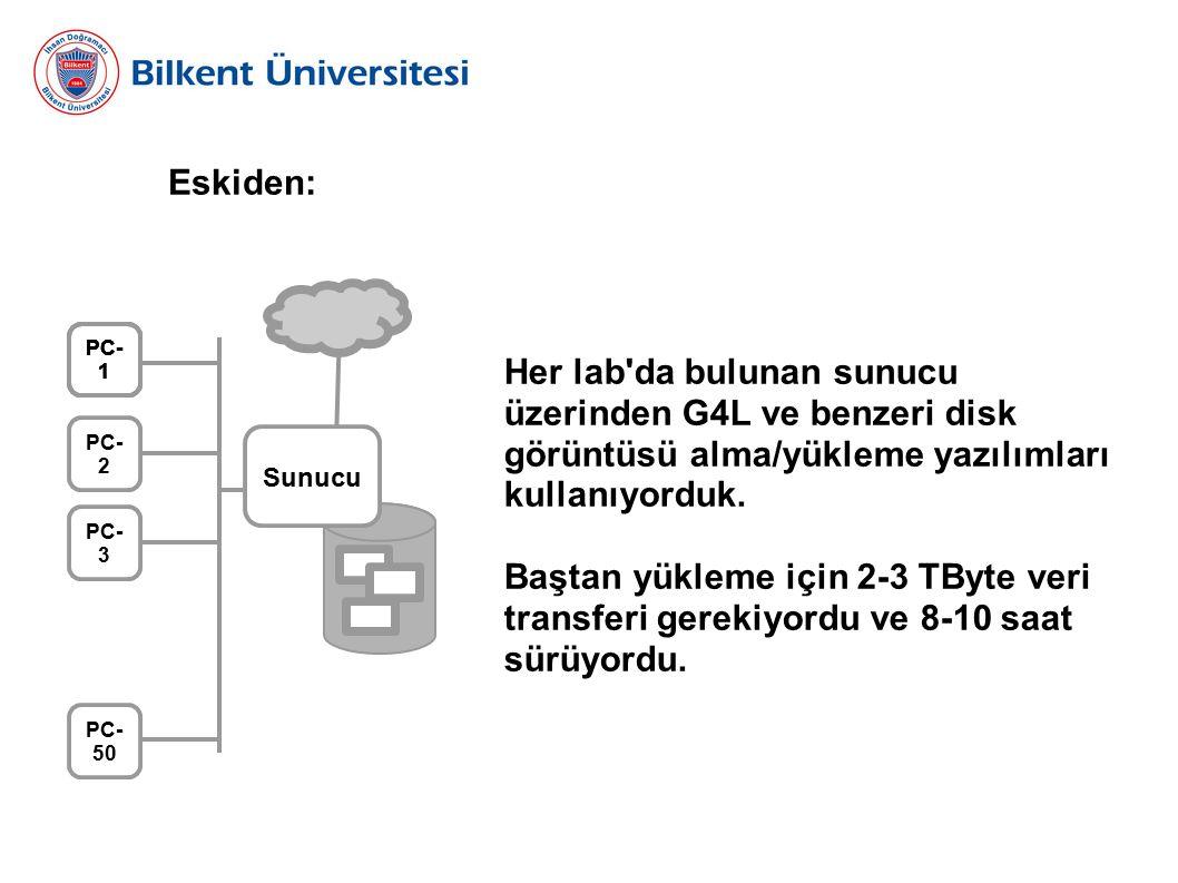 Eskiden: Her lab da bulunan sunucu üzerinden G4L ve benzeri disk görüntüsü alma/yükleme yazılımları kullanıyorduk.