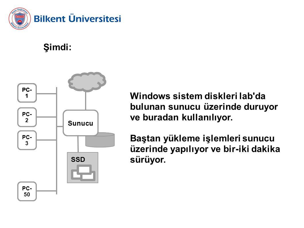 Şimdi: Windows sistem diskleri lab da bulunan sunucu üzerinde duruyor ve buradan kullanılıyor.