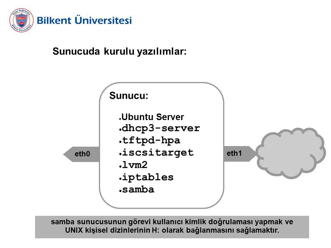 Sunucuda kurulu yazılımlar: Sunucu: ● Ubuntu Server ● dhcp3-server ● tftpd-hpa ● iscsitarget ● lvm2 ● iptables ● samba eth0 eth1 samba sunucusunun görevi kullanıcı kimlik doğrulaması yapmak ve UNIX kişisel dizinlerinin H: olarak bağlanmasını sağlamaktır.