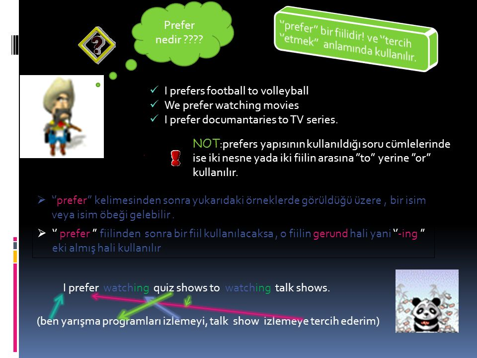 Prefer nedir ???? I prefers football to volleyball We prefer watching movies I prefer documantaries to TV series.  ''prefer'' kelimesinden sonra yuka