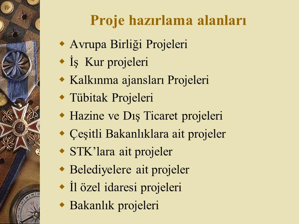 Proje hazırlama alanları  Avrupa Birliği Projeleri  İş Kur projeleri  Kalkınma ajansları Projeleri  Tübitak Projeleri  Hazine ve Dış Ticaret projeleri  Çeşitli Bakanlıklara ait projeler  STK'lara ait projeler  Belediyelere ait projeler  İl özel idaresi projeleri  Bakanlık projeleri