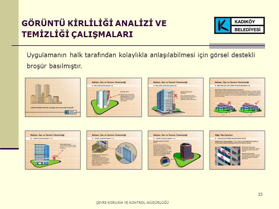 23 GÖRÜNTÜ KİRLİLİĞİ ANALİZİ VE TEMİZLİĞİ ÇALIŞMALARI Uygulamanın halk tarafından kolaylıkla anlaşılabilmesi için görsel destekli broşür basılmıştır.