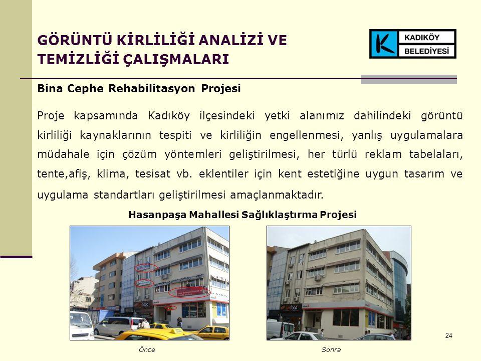 24 GÖRÜNTÜ KİRLİLİĞİ ANALİZİ VE TEMİZLİĞİ ÇALIŞMALARI Önce Sonra Hasanpaşa Mahallesi Sağlıklaştırma Projesi Bina Cephe Rehabilitasyon Projesi Proje kapsamında Kadıköy ilçesindeki yetki alanımız dahilindeki görüntü kirliliği kaynaklarının tespiti ve kirliliğin engellenmesi, yanlış uygulamalara müdahale için çözüm yöntemleri geliştirilmesi, her türlü reklam tabelaları, tente,afiş, klima, tesisat vb.