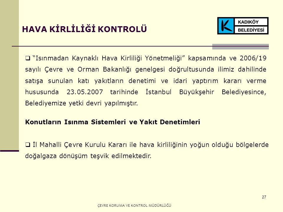 27 HAVA KİRLİLİĞİ KONTROLÜ  Isınmadan Kaynaklı Hava Kirliliği Yönetmeliği kapsamında ve 2006/19 sayılı Çevre ve Orman Bakanlığı genelgesi doğrultusunda ilimiz dahilinde satışa sunulan katı yakıtların denetimi ve idari yaptırım kararı verme hususunda 23.05.2007 tarihinde İstanbul Büyükşehir Belediyesince, Belediyemize yetki devri yapılmıştır.