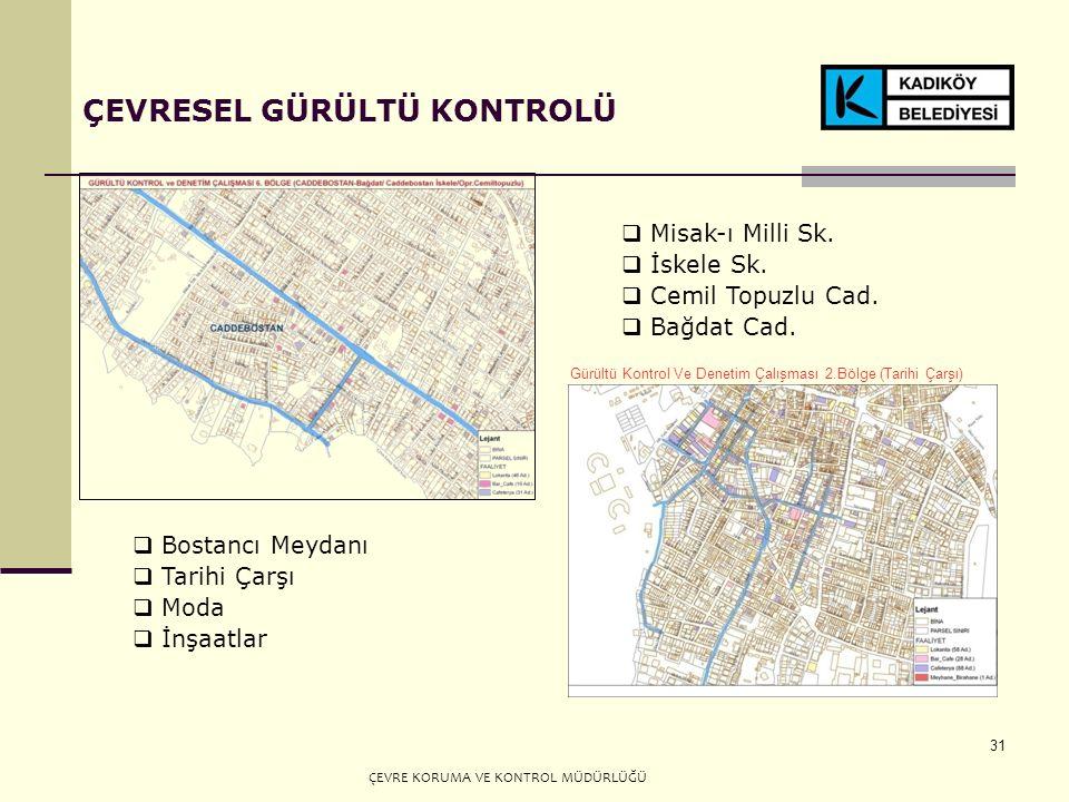 31 ÇEVRESEL GÜRÜLTÜ KONTROLÜ Gürültü Kontrol Ve Denetim Çalışması 2.Bölge (Tarihi Çarşı)  Misak-ı Milli Sk.