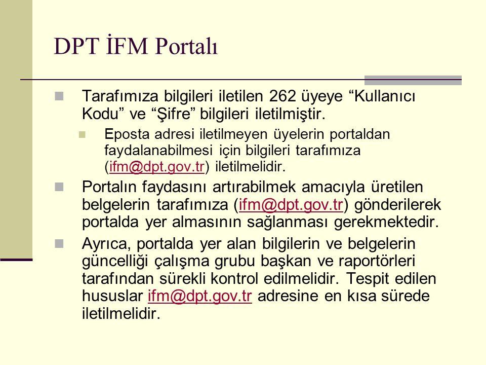 DPT İFM Portalı Tarafımıza bilgileri iletilen 262 üyeye Kullanıcı Kodu ve Şifre bilgileri iletilmiştir.