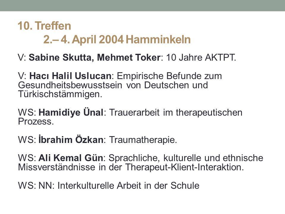 akademie klausenhof Arbeitskreis türkischsprachiger Psychotherapeutinnen und Psychotherapeuten X.