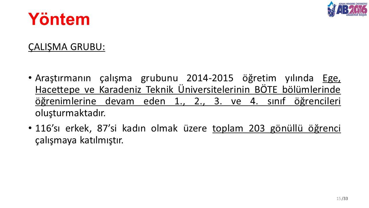/33 Yöntem ÇALIŞMA GRUBU: Araştırmanın çalışma grubunu 2014-2015 öğretim yılında Ege, Hacettepe ve Karadeniz Teknik Üniversitelerinin BÖTE bölümlerinde öğrenimlerine devam eden 1., 2., 3.