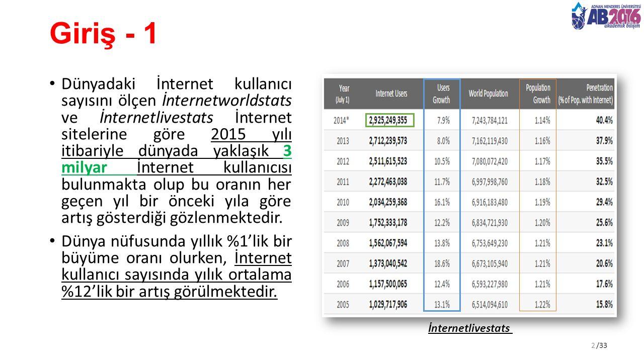 /33 Giriş - 1 Dünyadaki İnternet kullanıcı sayısını ölçen İnternetworldstats ve İnternetlivestats İnternet sitelerine göre 2015 yılı itibariyle dünyada yaklaşık 3 milyar İnternet kullanıcısı bulunmakta olup bu oranın her geçen yıl bir önceki yıla göre artış gösterdiği gözlenmektedir.