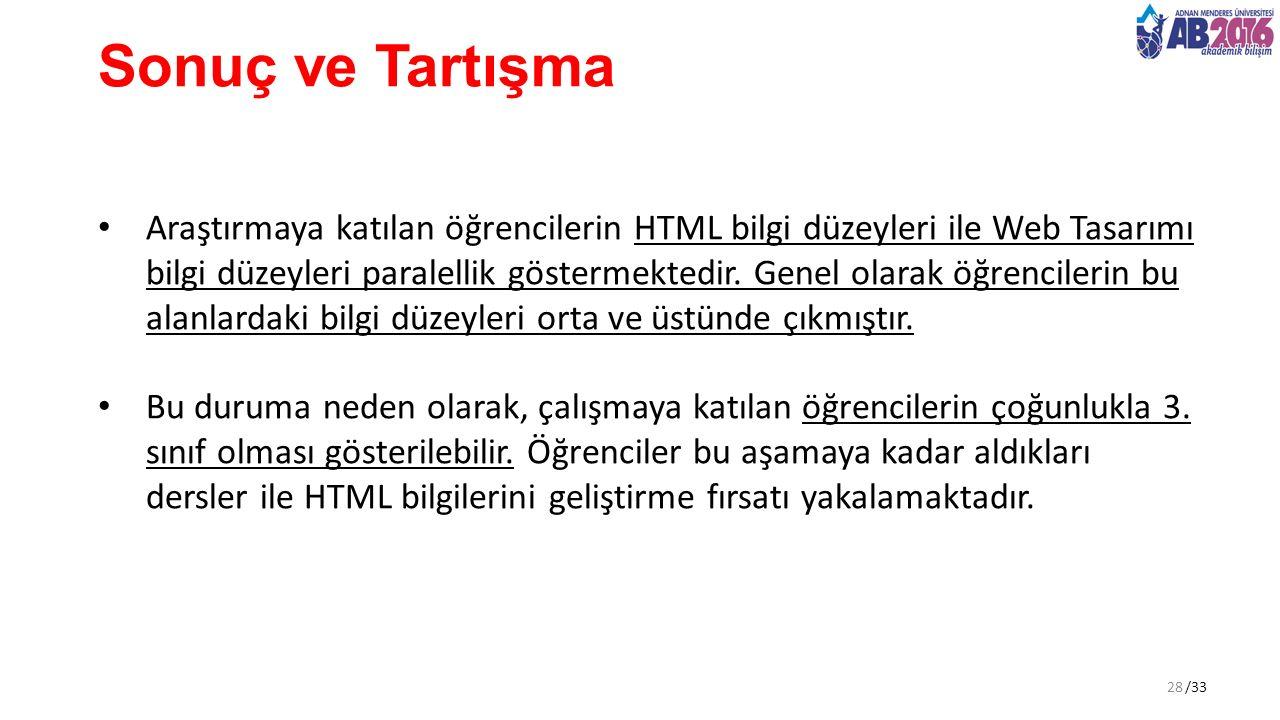 /33 Sonuç ve Tartışma Araştırmaya katılan öğrencilerin HTML bilgi düzeyleri ile Web Tasarımı bilgi düzeyleri paralellik göstermektedir.