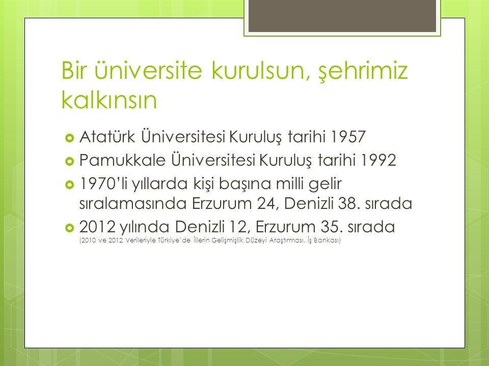 Bir üniversite kurulsun, şehrimiz kalkınsın  Atatürk Üniversitesi Kuruluş tarihi 1957  Pamukkale Üniversitesi Kuruluş tarihi 1992  1970'li yıllarda