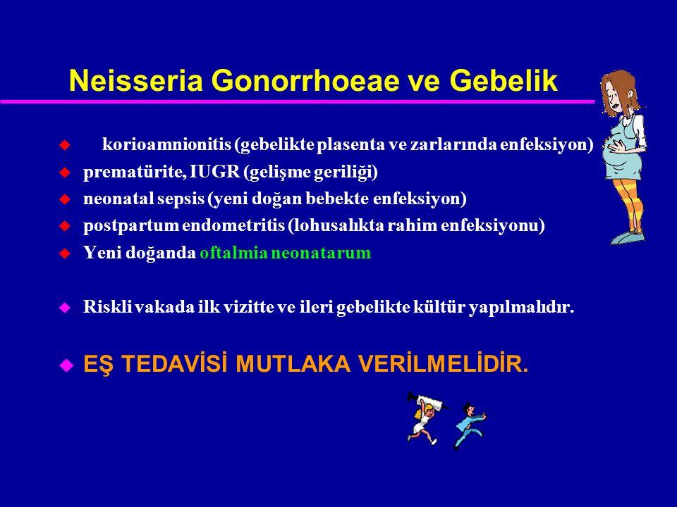 Neisseria Gonorrhoeae ve Gebelik  korioamnionitis (gebelikte plasenta ve zarlarında enfeksiyon)  prematürite, IUGR (gelişme geriliği)  neonatal sep