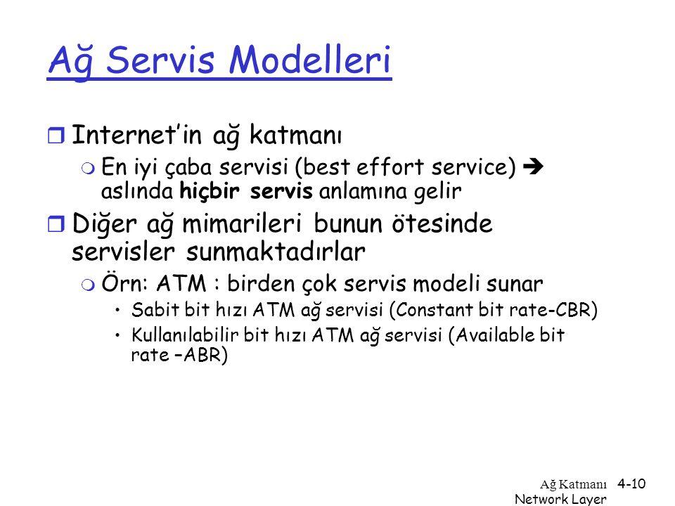 Ağ Katmanı Network Layer 4-10 Ağ Servis Modelleri r Internet'in ağ katmanı m En iyi çaba servisi (best effort service)  aslında hiçbir servis anlamın