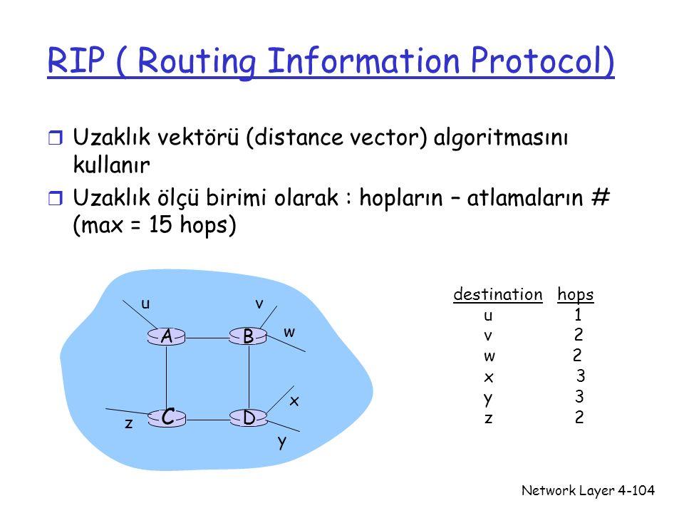 Network Layer4-104 RIP ( Routing Information Protocol) r Uzaklık vektörü (distance vector) algoritmasını kullanır r Uzaklık ölçü birimi olarak : hopla