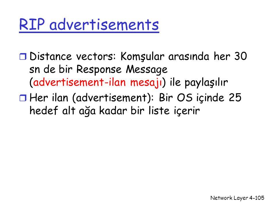 Network Layer4-105 RIP advertisements r Distance vectors: Komşular arasında her 30 sn de bir Response Message (advertisement-ilan mesajı) ile paylaşıl