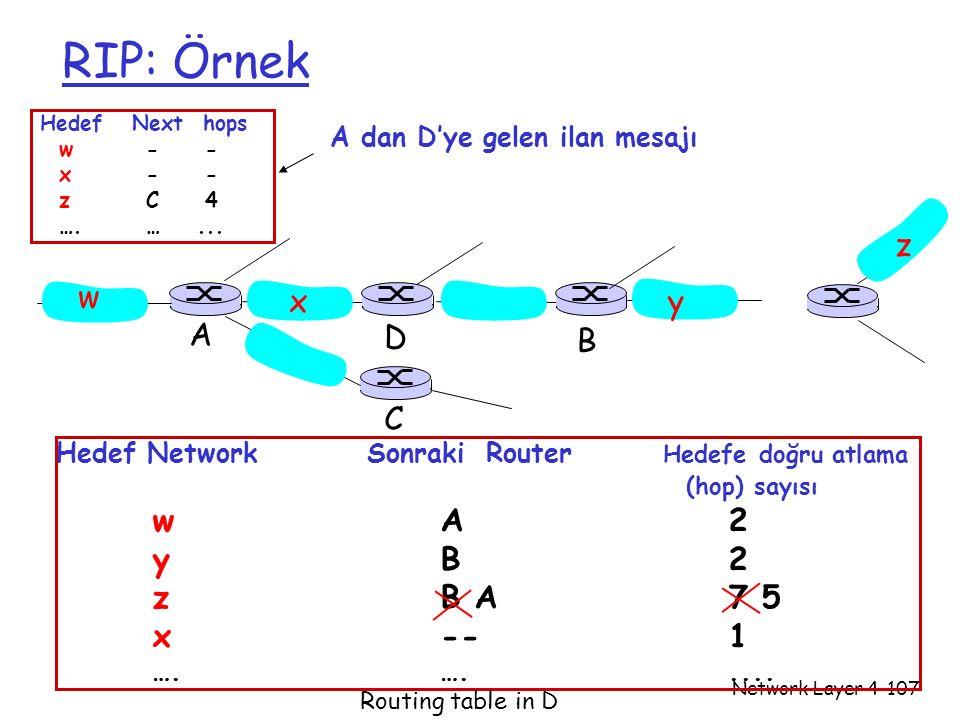 Network Layer4-107 RIP: Örnek Hedef Network Sonraki Router Hedefe doğru atlama (hop) sayısı wA2 yB2 zB A7 5 x--1 ….…..... Routing table in D w xy z A