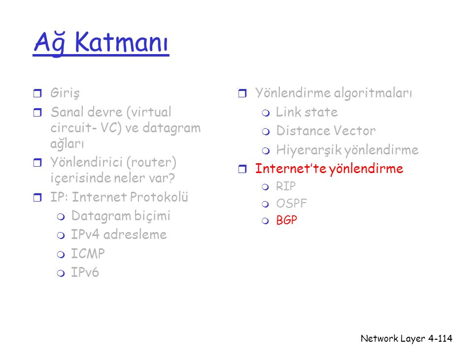 Network Layer4-114 Ağ Katmanı r Giriş r Sanal devre (virtual circuit- VC) ve datagram ağları r Yönlendirici (router) içerisinde neler var? r IP: Inter
