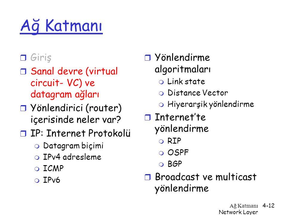 Ağ Katmanı Network Layer 4-12 Ağ Katmanı r Giriş r Sanal devre (virtual circuit- VC) ve datagram ağları r Yönlendirici (router) içerisinde neler var?