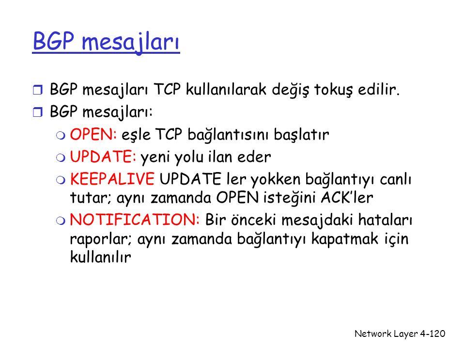 Network Layer4-120 BGP mesajları r BGP mesajları TCP kullanılarak değiş tokuş edilir. r BGP mesajları: m OPEN: eşle TCP bağlantısını başlatır m UPDATE