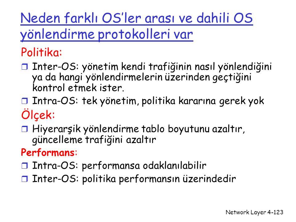 Network Layer4-123 Neden farklı OS'ler arası ve dahili OS yönlendirme protokolleri var Politika: r Inter-OS: yönetim kendi trafiğinin nasıl yönlendiği