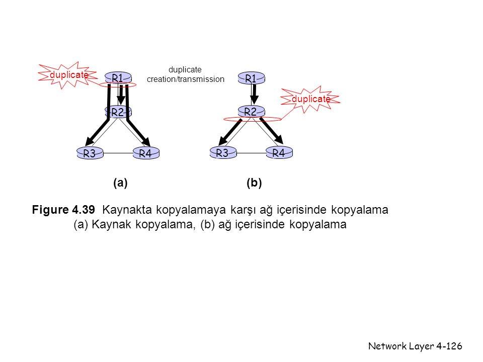 Network Layer4-126 R1 Figure 4.39 Kaynakta kopyalamaya karşı ağ içerisinde kopyalama (a) Kaynak kopyalama, (b) ağ içerisinde kopyalama R2 R3R4 (a) R1