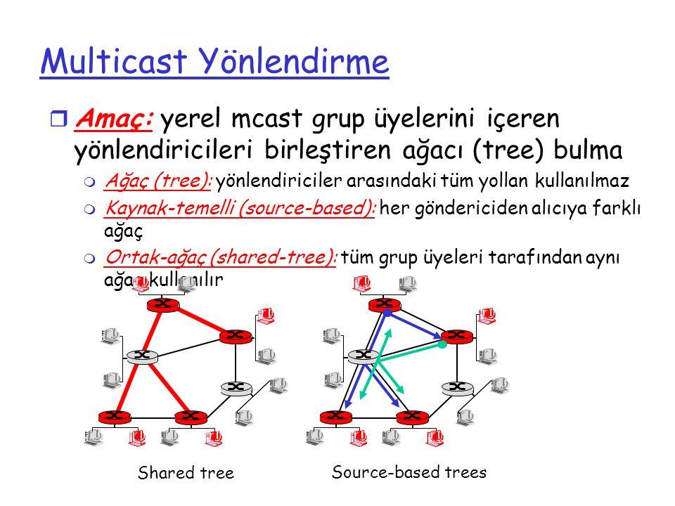 Multicast Yönlendirme r Amaç: yerel mcast grup üyelerini içeren yönlendiricileri birleştiren ağacı (tree) bulma m Ağaç (tree): yönlendiriciler arasınd