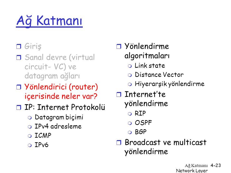 Ağ Katmanı Network Layer 4-23 Ağ Katmanı r Giriş r Sanal devre (virtual circuit- VC) ve datagram ağları r Yönlendirici (router) içerisinde neler var?