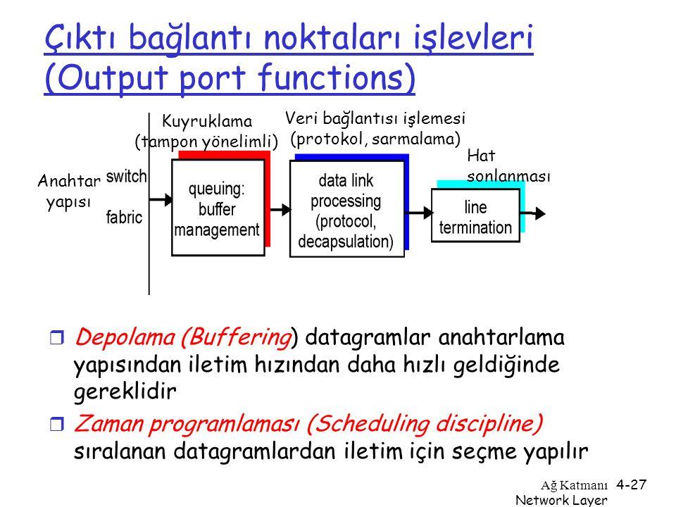 Ağ Katmanı Network Layer 4-27 Çıktı bağlantı noktaları işlevleri (Output port functions) r Depolama (Buffering) datagramlar anahtarlama yapısından ile