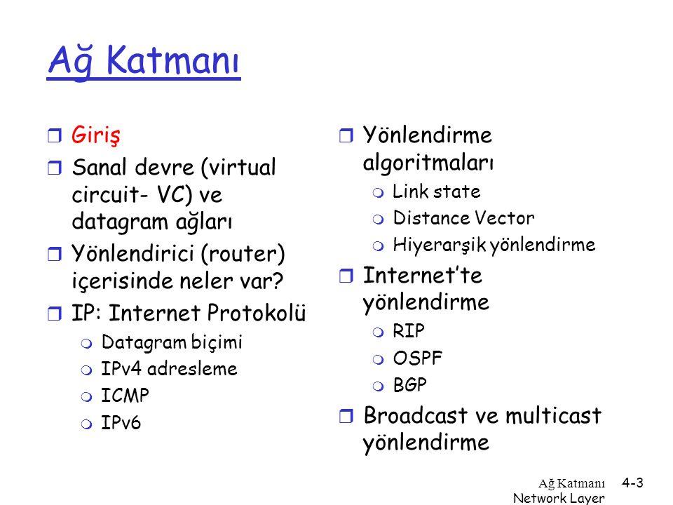 Network Layer4-114 Ağ Katmanı r Giriş r Sanal devre (virtual circuit- VC) ve datagram ağları r Yönlendirici (router) içerisinde neler var.