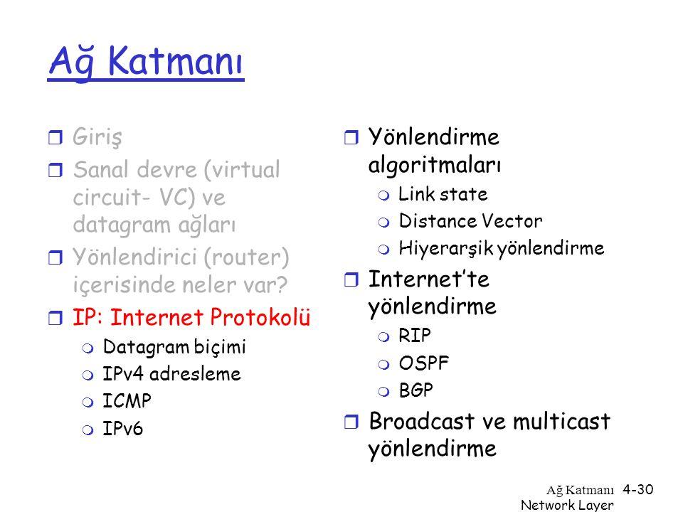 Ağ Katmanı Network Layer 4-30 Ağ Katmanı r Giriş r Sanal devre (virtual circuit- VC) ve datagram ağları r Yönlendirici (router) içerisinde neler var?