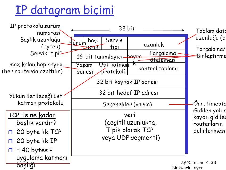 Ağ Katmanı Network Layer 4-33 IP datagram biçimi Sürüm uzunluk 32 bit veri (çeşitli uzunlukta, Tipik olarak TCP veya UDP segmenti) 16-bit tanımlayıcı