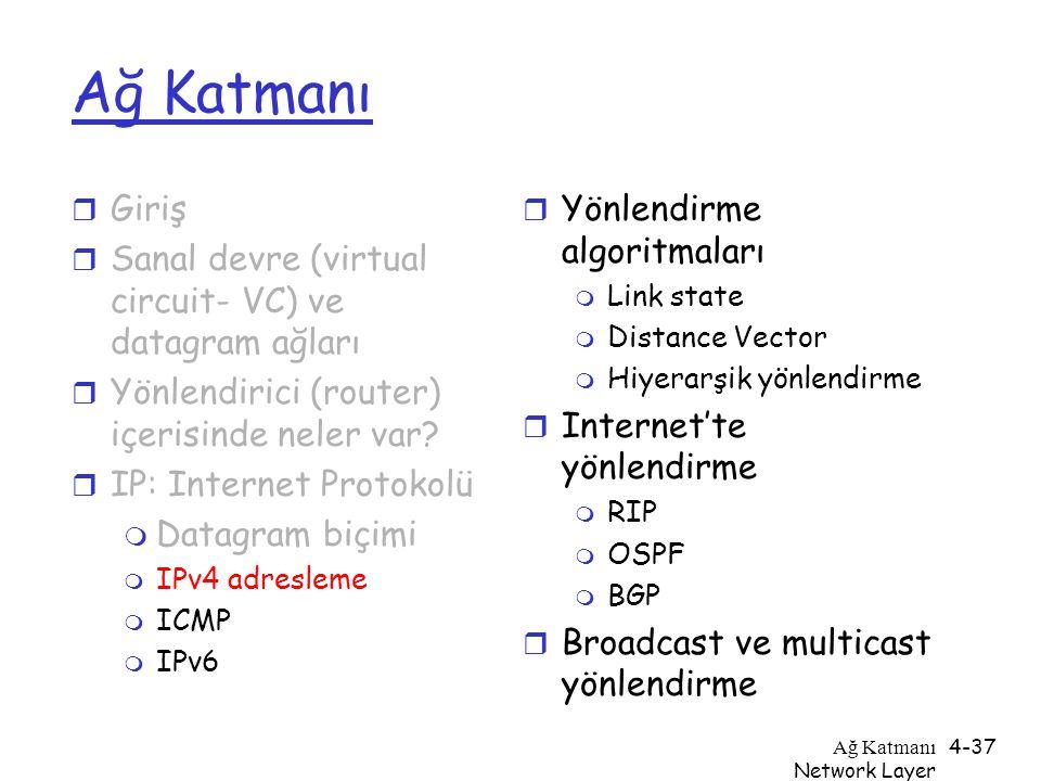 Ağ Katmanı Network Layer 4-37 Ağ Katmanı r Giriş r Sanal devre (virtual circuit- VC) ve datagram ağları r Yönlendirici (router) içerisinde neler var?