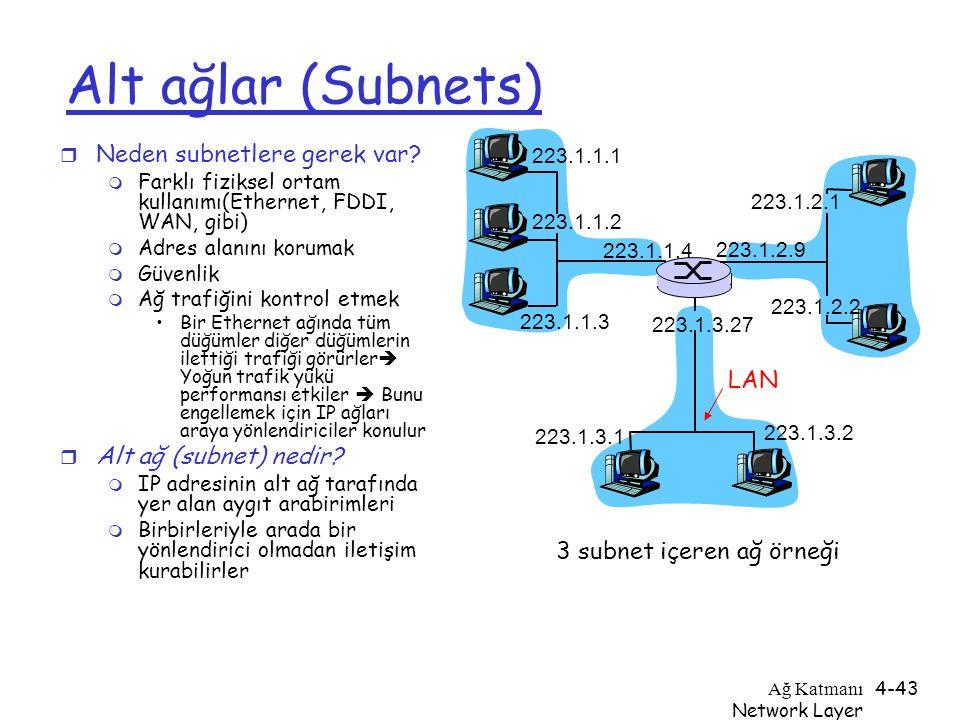 Ağ Katmanı Network Layer 4-43 Alt ağlar (Subnets) r Neden subnetlere gerek var? m Farklı fiziksel ortam kullanımı(Ethernet, FDDI, WAN, gibi) m Adres a