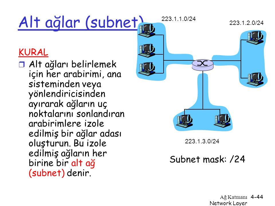 Ağ Katmanı Network Layer 4-44 Alt ağlar (subnet) 223.1.1.0/24 223.1.2.0/24 223.1.3.0/24 KURAL r Alt ağları belirlemek için her arabirimi, ana sistemin