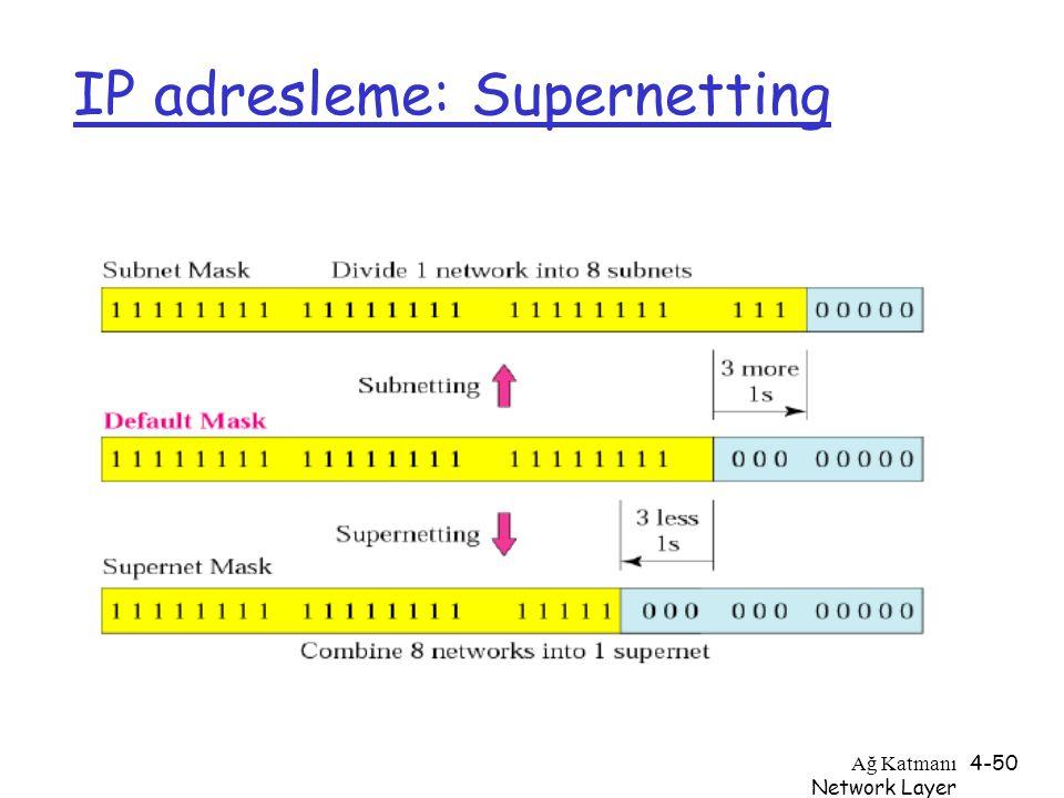 Ağ Katmanı Network Layer 4-50 IP adresleme: Supernetting