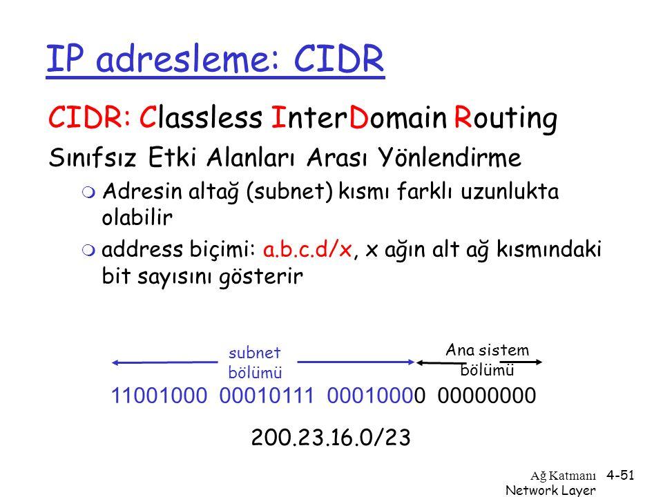 Ağ Katmanı Network Layer 4-51 IP adresleme: CIDR CIDR: Classless InterDomain Routing Sınıfsız Etki Alanları Arası Yönlendirme m Adresin altağ (subnet)