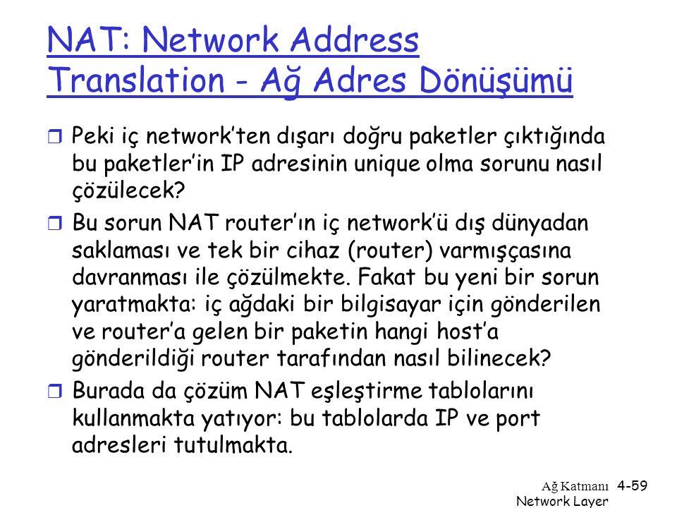 Ağ Katmanı Network Layer 4-59 NAT: Network Address Translation - Ağ Adres Dönüşümü r Peki iç network'ten dışarı doğru paketler çıktığında bu paketler'