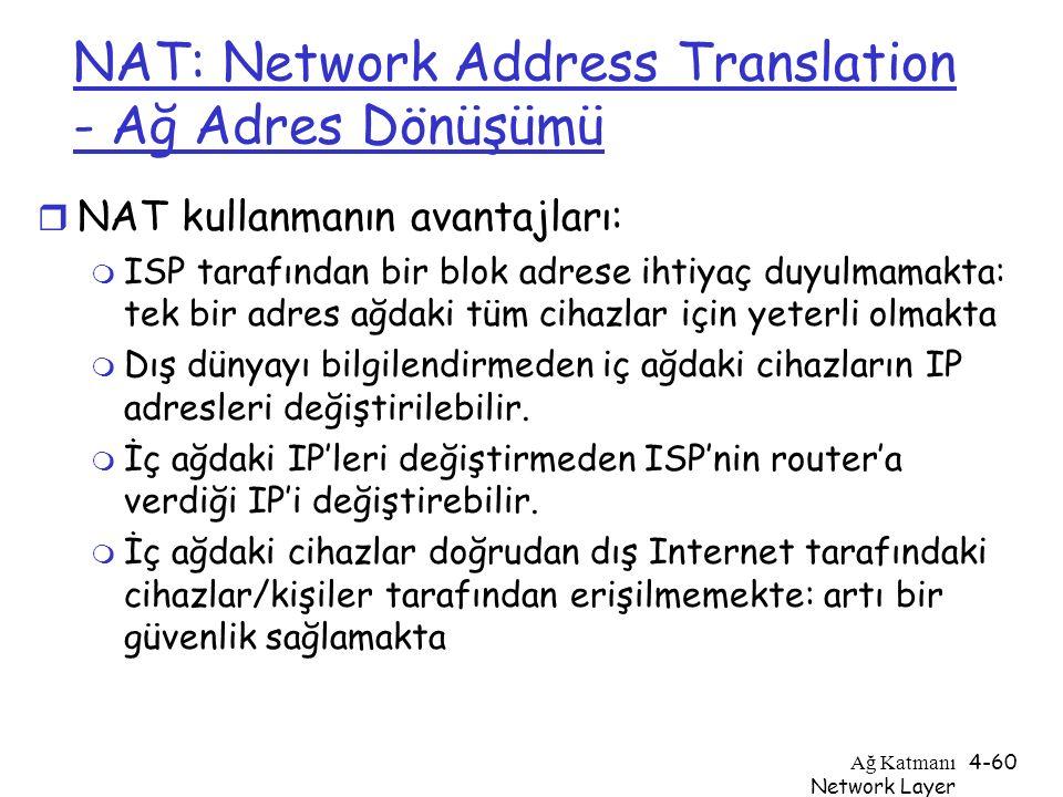 Ağ Katmanı Network Layer 4-60 NAT: Network Address Translation - Ağ Adres Dönüşümü r NAT kullanmanın avantajları: m ISP tarafından bir blok adrese iht