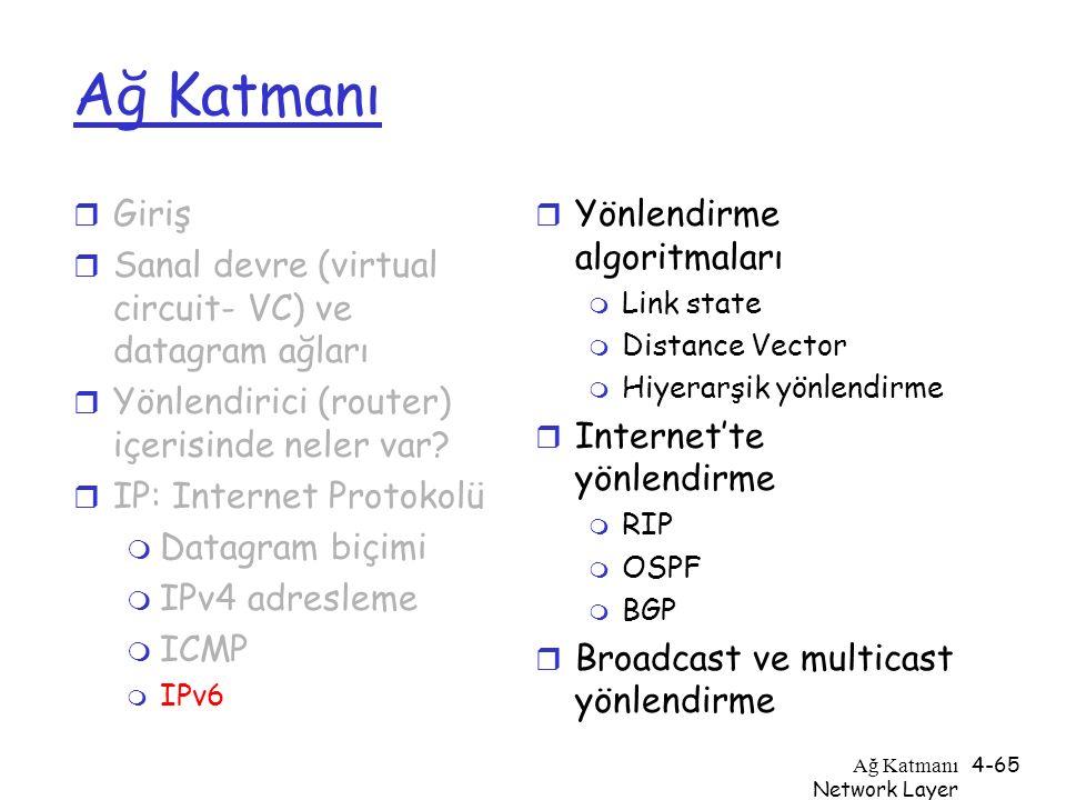 Ağ Katmanı Network Layer 4-65 Ağ Katmanı r Giriş r Sanal devre (virtual circuit- VC) ve datagram ağları r Yönlendirici (router) içerisinde neler var?