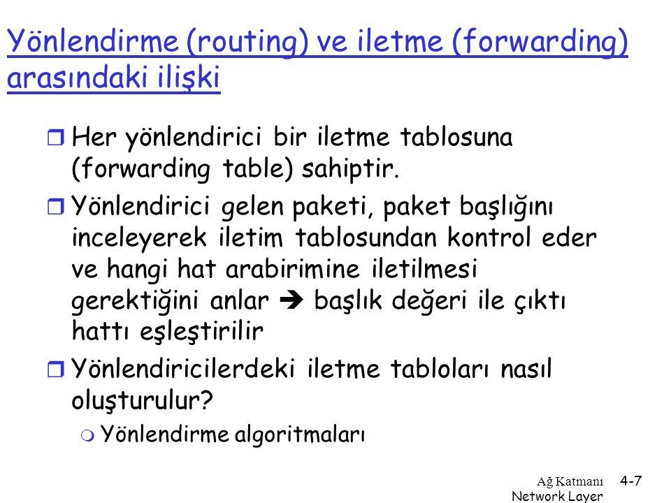 Ağ Katmanı Network Layer 4-7 Yönlendirme (routing) ve iletme (forwarding) arasındaki ilişki r Her yönlendirici bir iletme tablosuna (forwarding table)