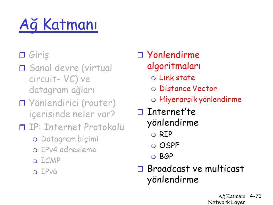 Ağ Katmanı Network Layer 4-71 Ağ Katmanı r Giriş r Sanal devre (virtual circuit- VC) ve datagram ağları r Yönlendirici (router) içerisinde neler var?