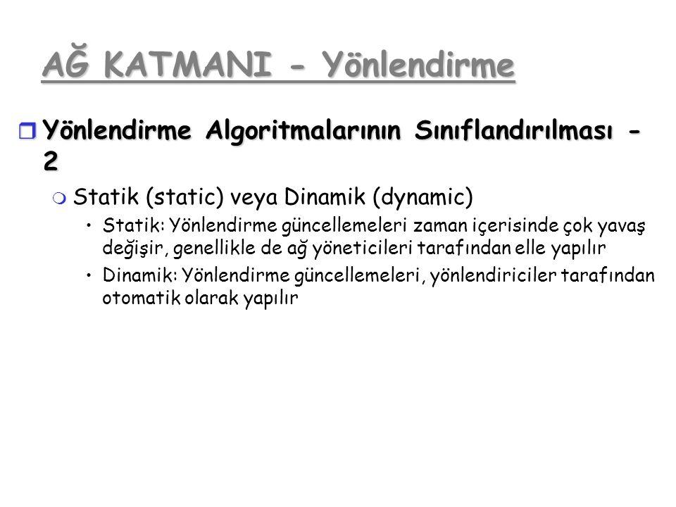 AĞ KATMANI - Yönlendirme r Yönlendirme Algoritmalarının Sınıflandırılması - 2 m Statik (static) veya Dinamik (dynamic) Statik: Yönlendirme güncellemel
