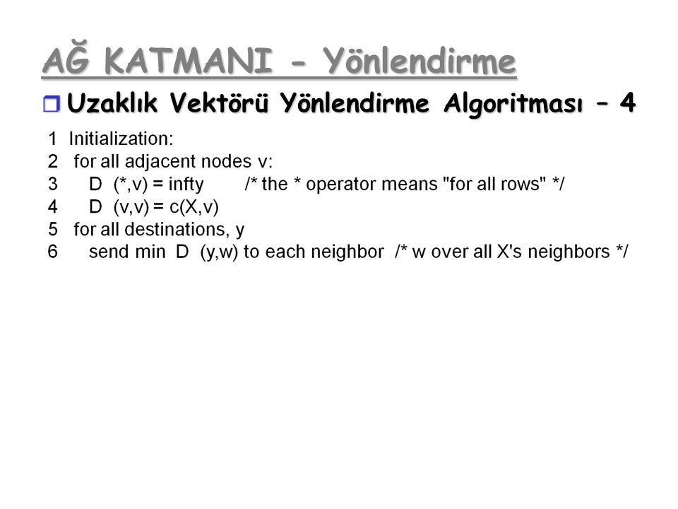 AĞ KATMANI - Yönlendirme r Uzaklık Vektörü Yönlendirme Algoritması – 4