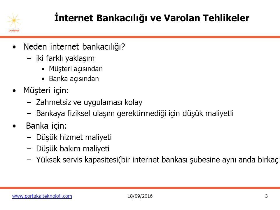 3 www.portakalteknoloji.com18/09/2016 İnternet Bankacılığı ve Varolan Tehlikeler Neden internet bankacılığı? –iki farklı yaklaşım Müşteri açısından Ba