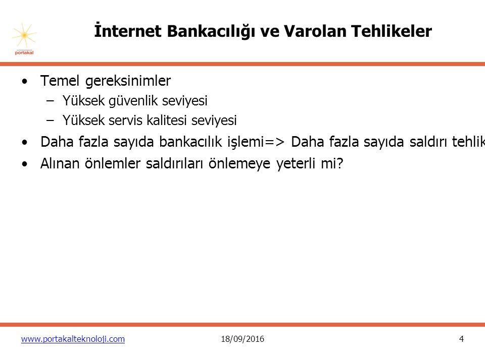 4 www.portakalteknoloji.com18/09/2016 İnternet Bankacılığı ve Varolan Tehlikeler Temel gereksinimler –Yüksek güvenlik seviyesi –Yüksek servis kalitesi